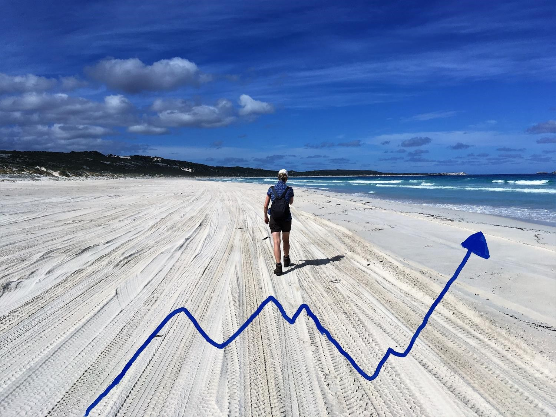 Finanz-Sabbatical Onlinekurs Börsenreise damit du Börse besser verstehst